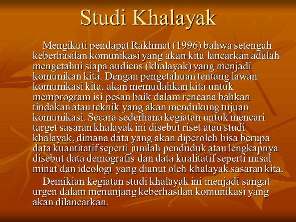 Studi Khalayak