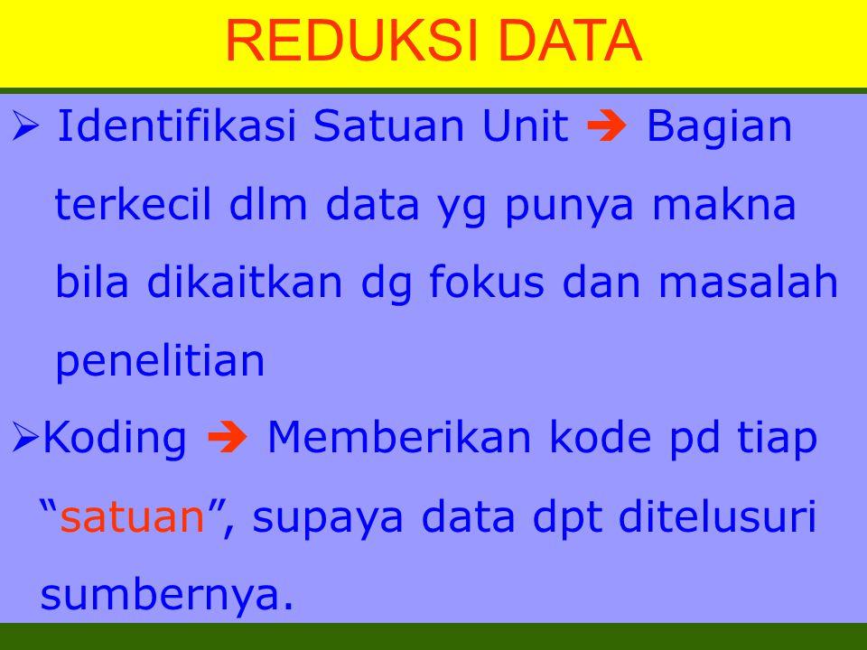 REDUKSI DATA Identifikasi Satuan Unit  Bagian