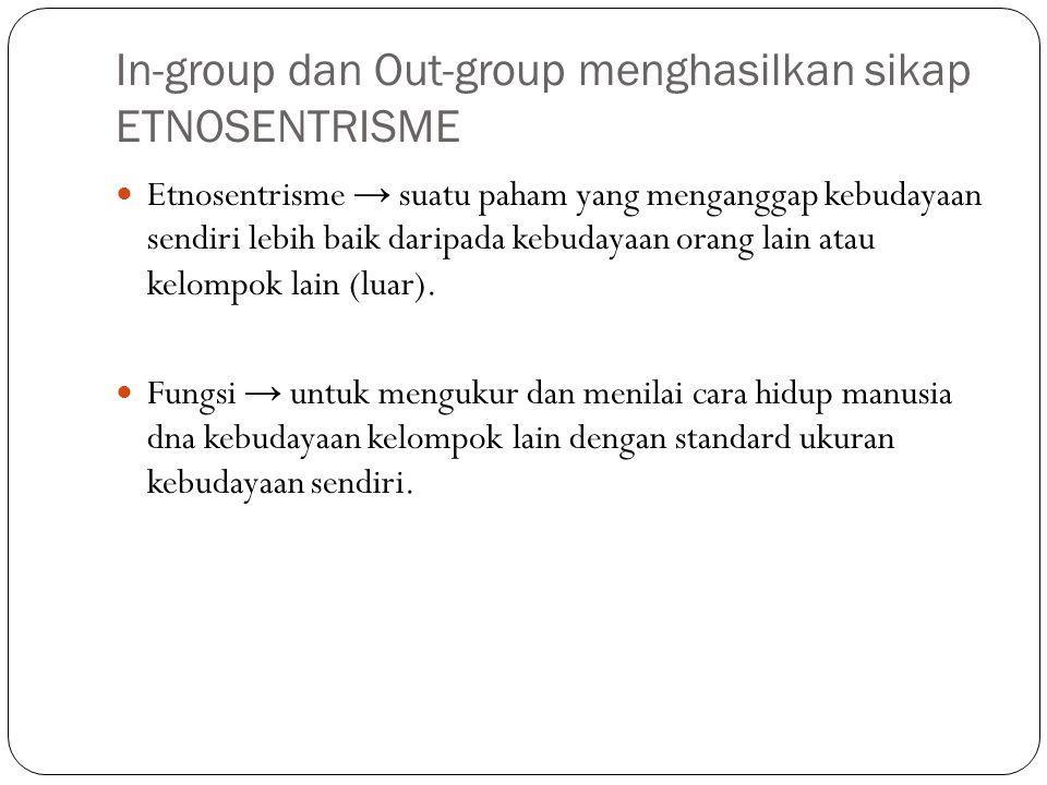 In-group dan Out-group menghasilkan sikap ETNOSENTRISME
