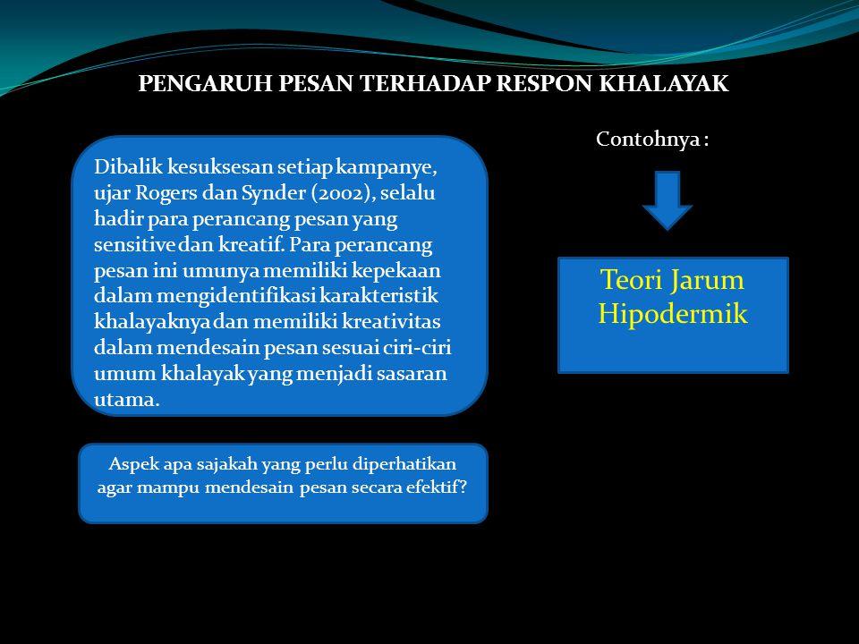 Teori Jarum Hipodermik