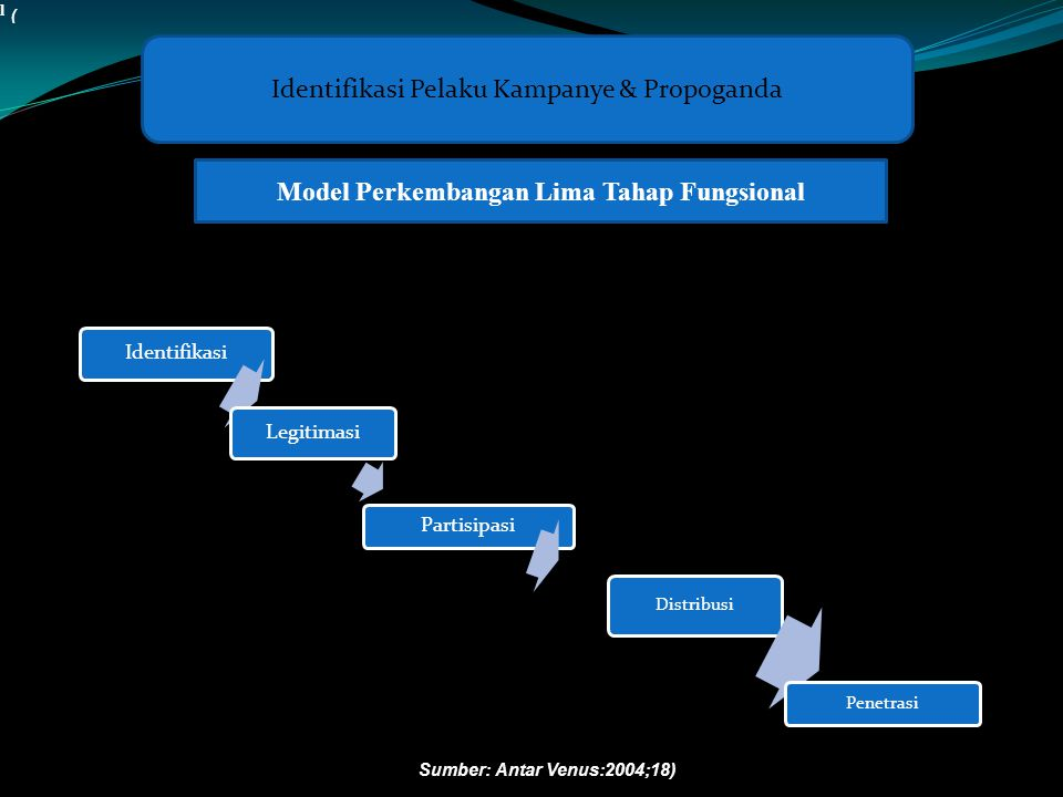 Model Perkembangan Lima Tahap Fungsional
