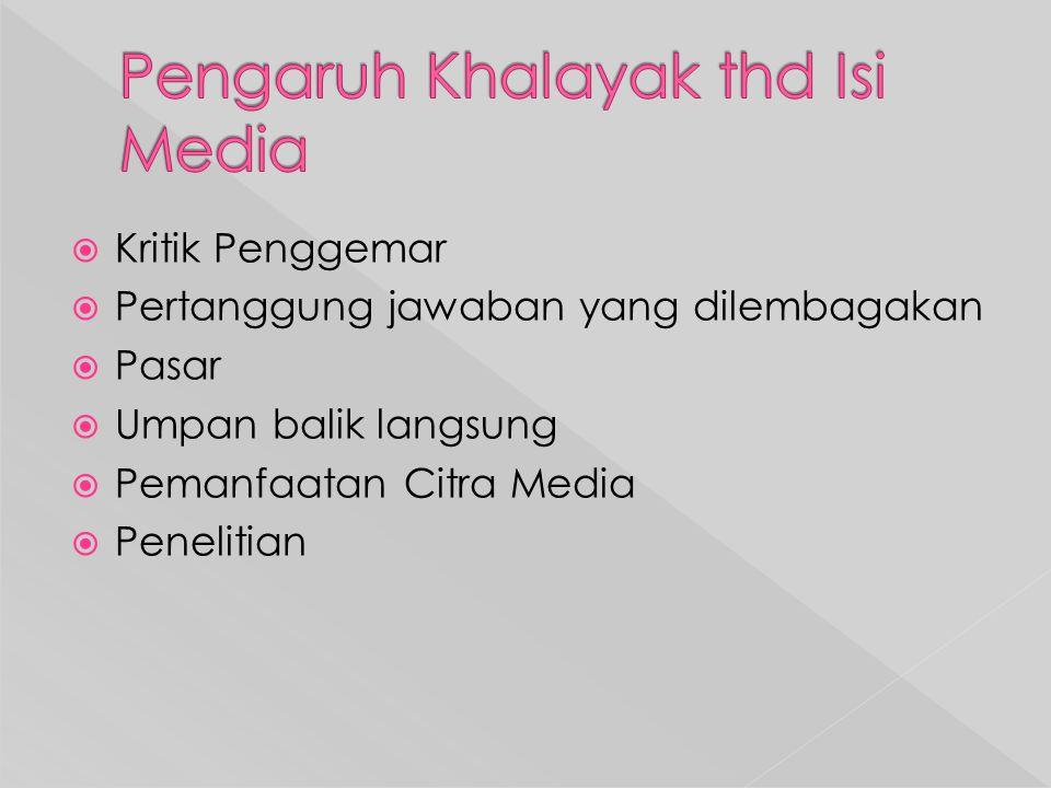 Pengaruh Khalayak thd Isi Media