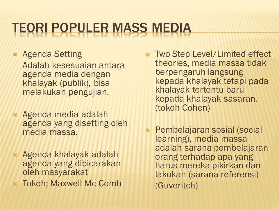 Teori Populer Mass Media