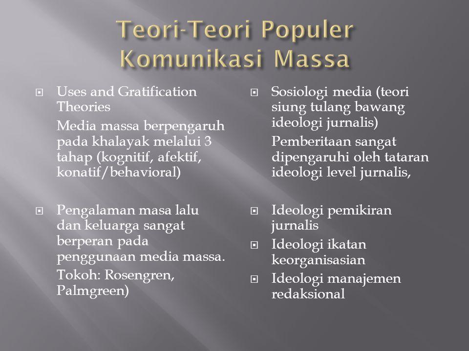 Teori-Teori Populer Komunikasi Massa