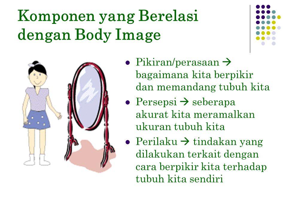 Komponen yang Berelasi dengan Body Image