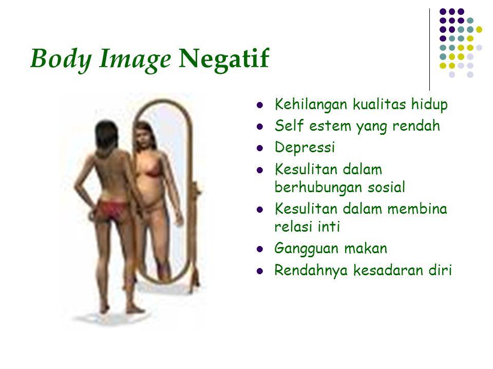 Body Image Negatif Kehilangan kualitas hidup Self estem yang rendah