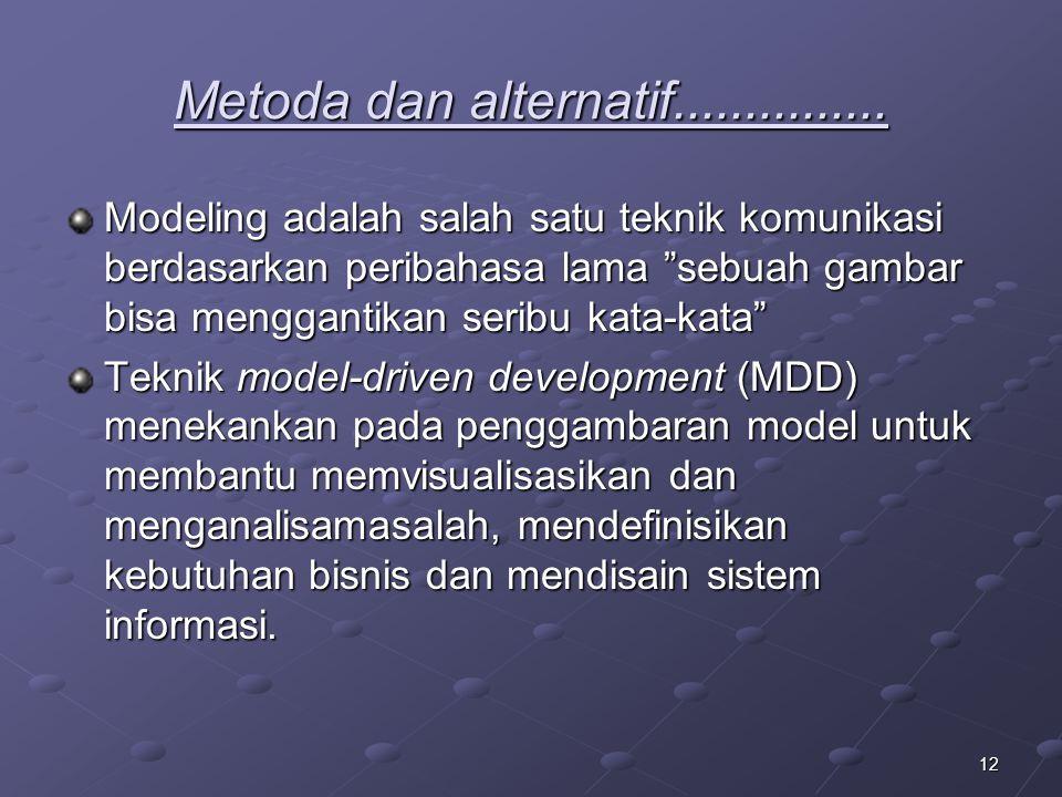 Metoda dan alternatif...............