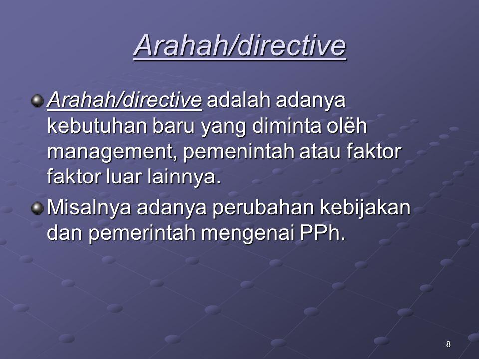 Arahah/directive Arahah/directive adalah adanya kebutuhan baru yang diminta olëh management, pemenintah atau faktor faktor luar lainnya.