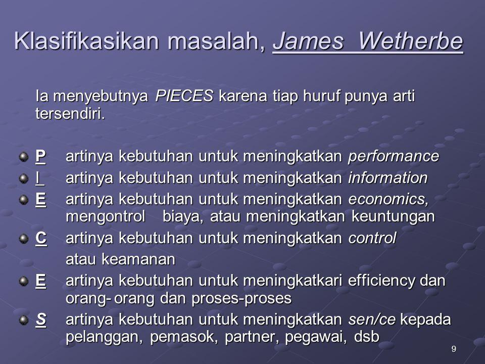 Klasifikasikan masalah, James Wetherbe
