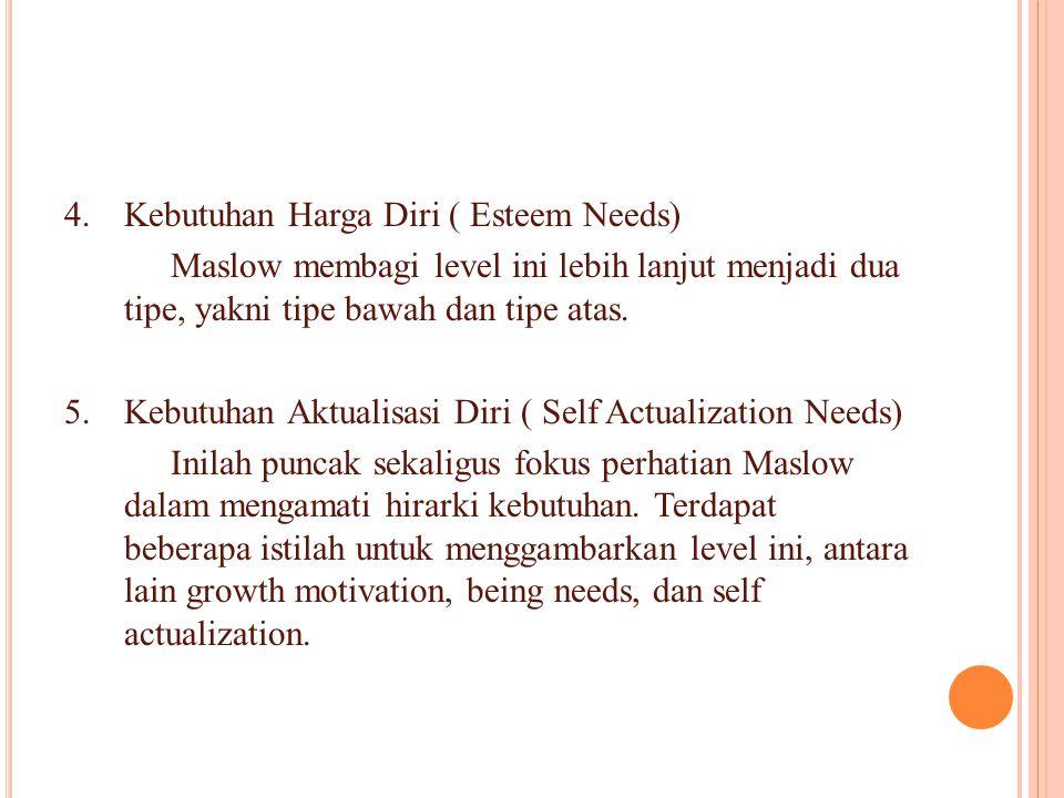 4. Kebutuhan Harga Diri ( Esteem Needs)
