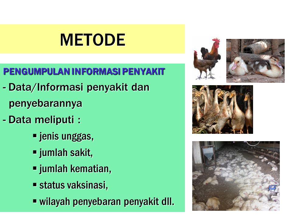 METODE - Data/Informasi penyakit dan penyebarannya - Data meliputi :