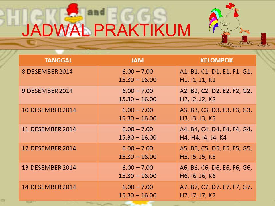 JADWAL PRAKTIKUM TANGGAL JAM KELOMPOK 8 DESEMBER 2014 6.00 – 7.00