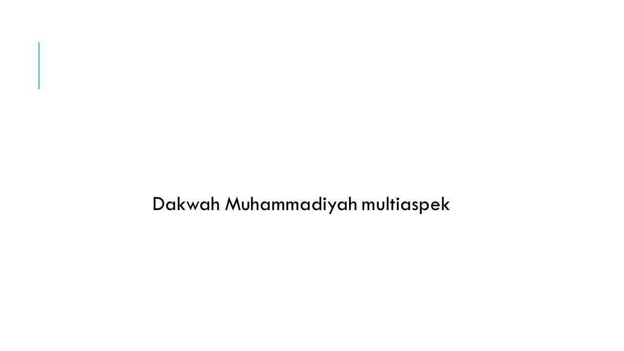 Dakwah Muhammadiyah multiaspek