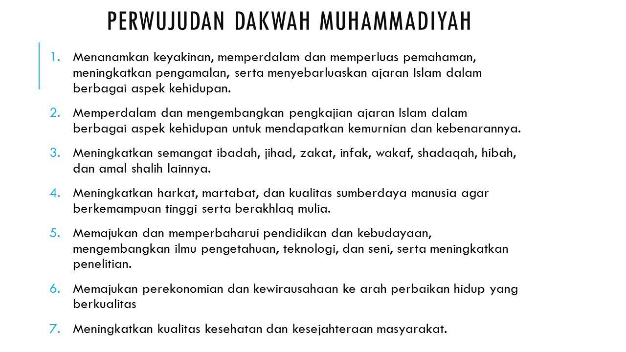 Perwujudan dakwah Muhammadiyah