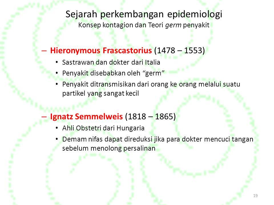 Sejarah perkembangan epidemiologi Konsep kontagion dan Teori germ penyakit