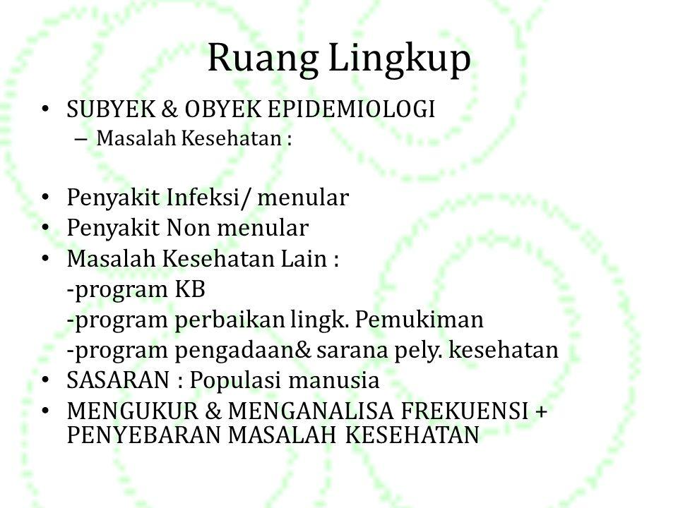 Ruang Lingkup SUBYEK & OBYEK EPIDEMIOLOGI Penyakit Infeksi/ menular
