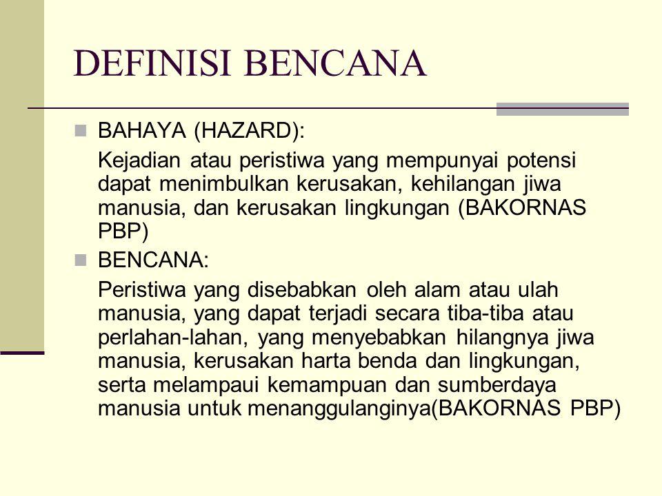 DEFINISI BENCANA BAHAYA (HAZARD):