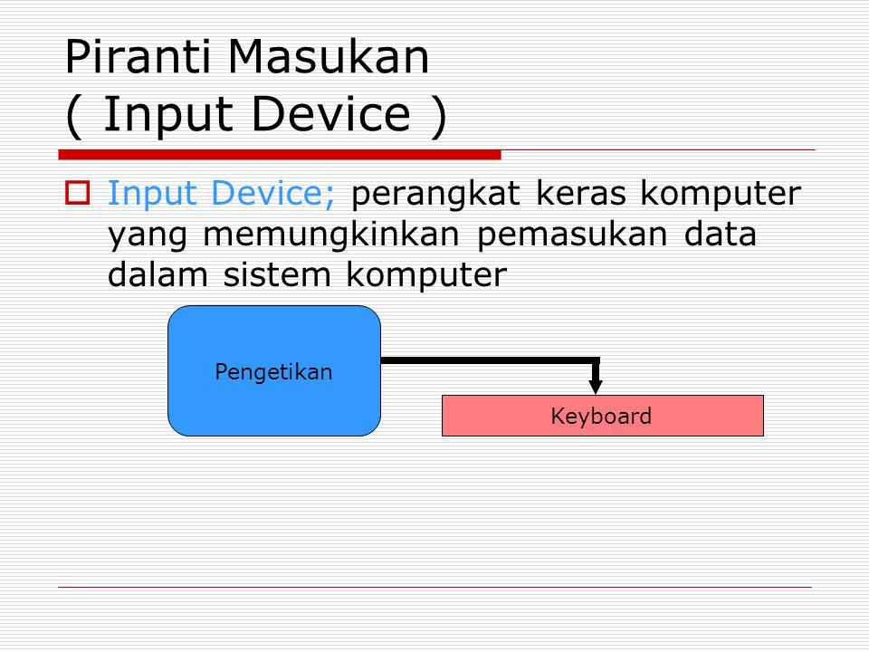 Piranti Masukan ( Input Device )