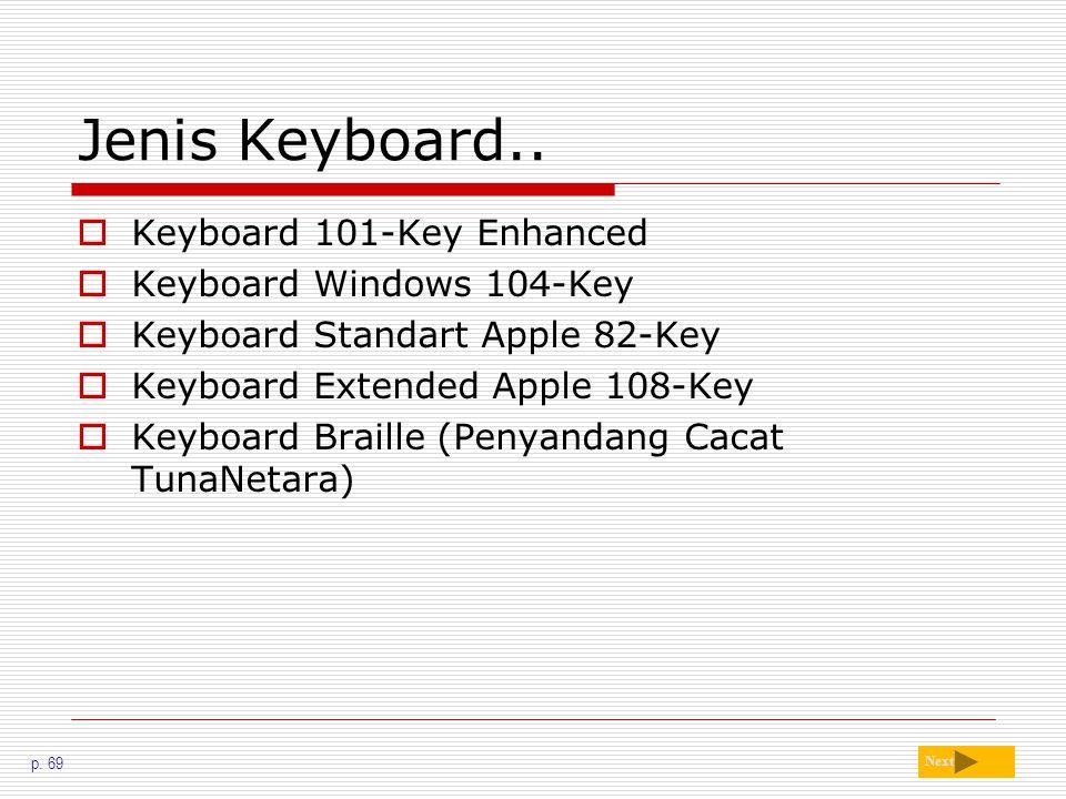 Jenis Keyboard.. Keyboard 101-Key Enhanced Keyboard Windows 104-Key
