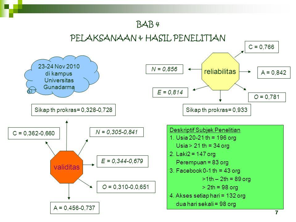 BAB 4 PELAKSANAAN & HASIL PENELITIAN