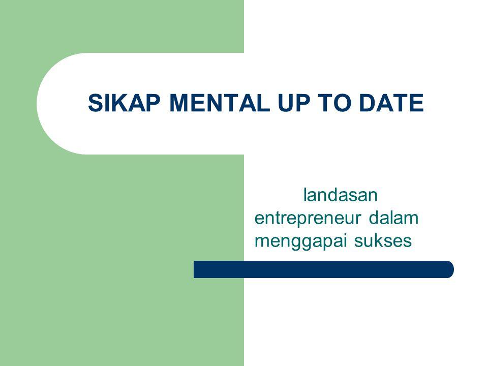 landasan entrepreneur dalam menggapai sukses
