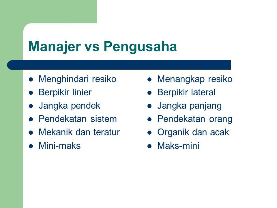 Manajer vs Pengusaha Menghindari resiko Berpikir linier Jangka pendek