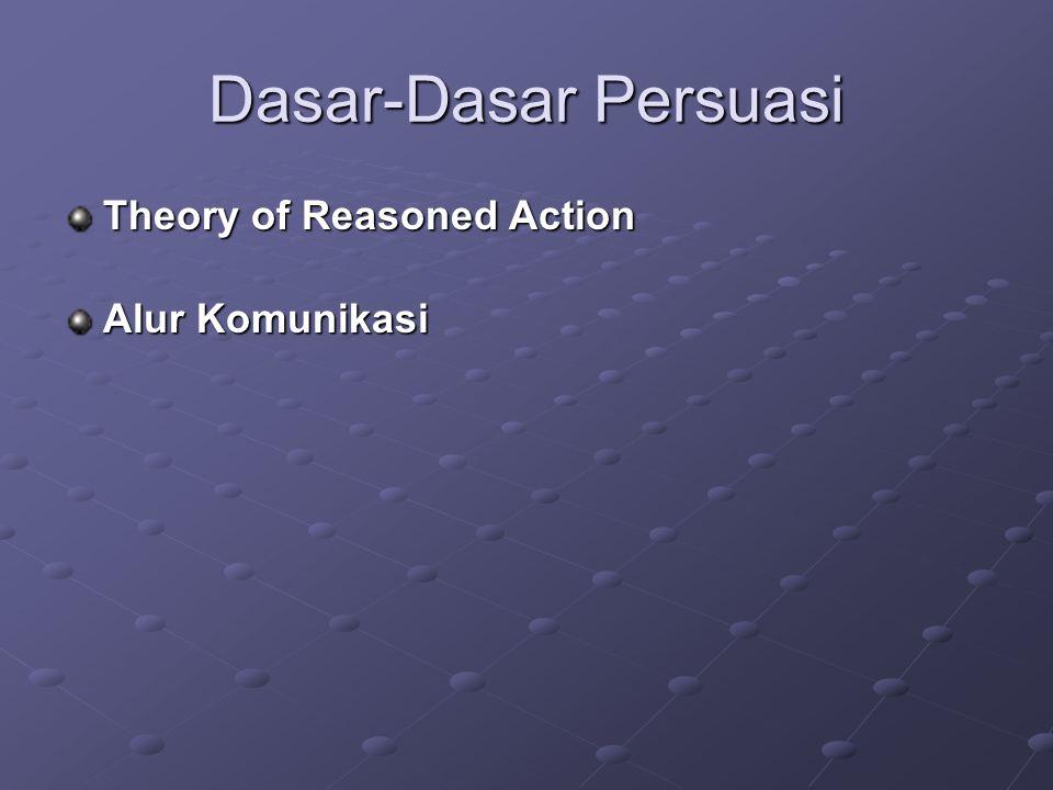 Dasar-Dasar Persuasi Theory of Reasoned Action Alur Komunikasi