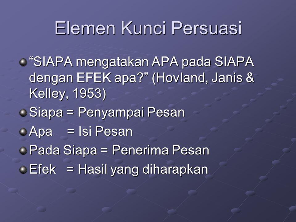 Elemen Kunci Persuasi SIAPA mengatakan APA pada SIAPA dengan EFEK apa (Hovland, Janis & Kelley, 1953)