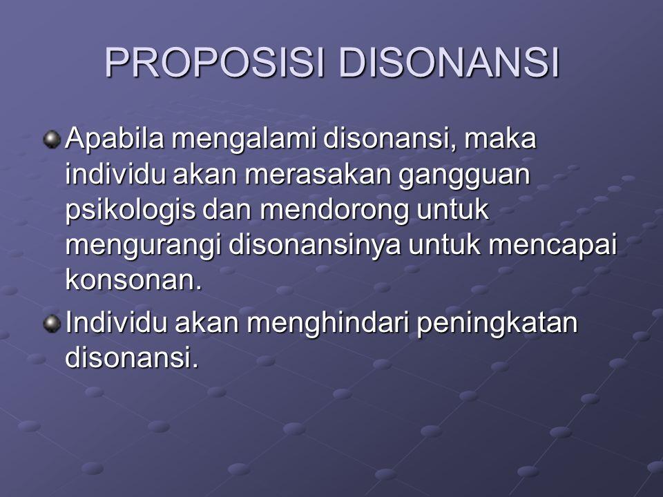 PROPOSISI DISONANSI