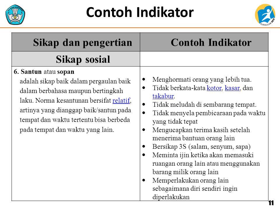 Contoh Indikator Sikap dan pengertian Contoh Indikator Sikap sosial