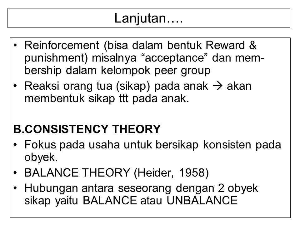 Lanjutan…. Reinforcement (bisa dalam bentuk Reward & punishment) misalnya acceptance dan mem- bership dalam kelompok peer group.
