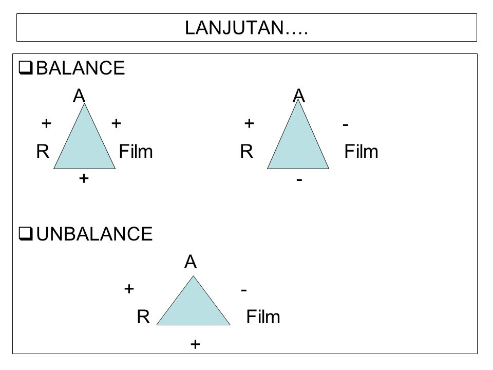 LANJUTAN…. BALANCE. A A. + + + -