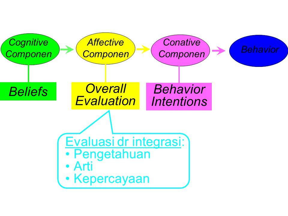 Evaluasi dr integrasi: Pengetahuan Arti Kepercayaan