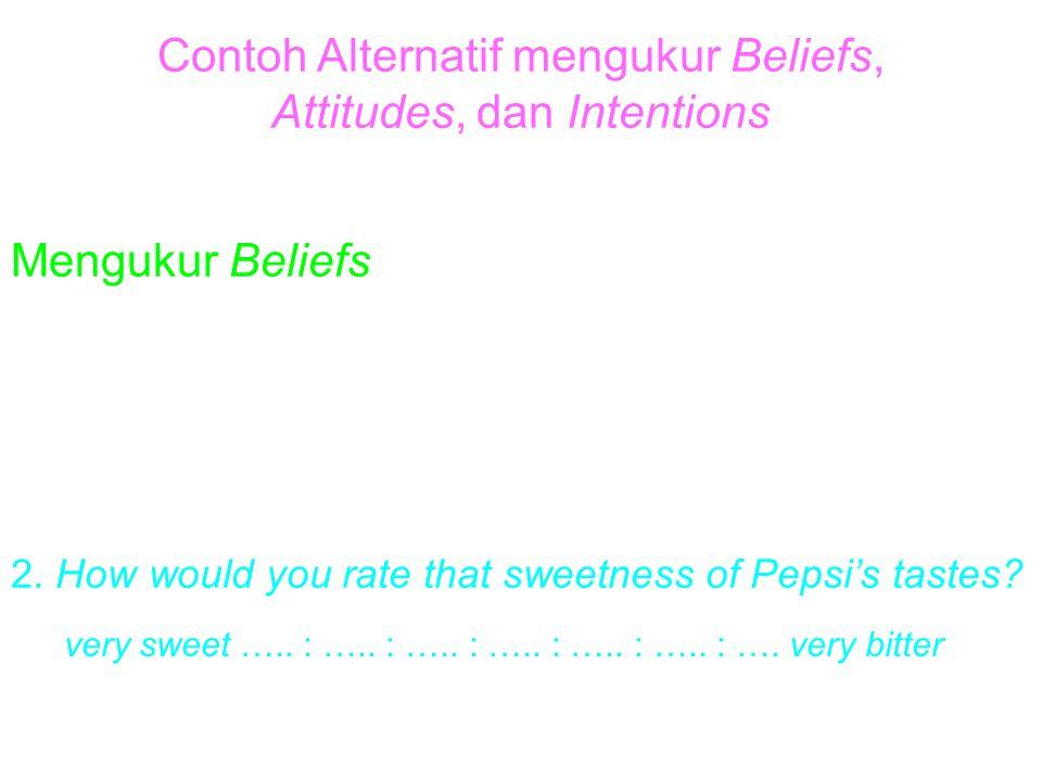 Contoh Alternatif mengukur Beliefs, Attitudes, dan Intentions