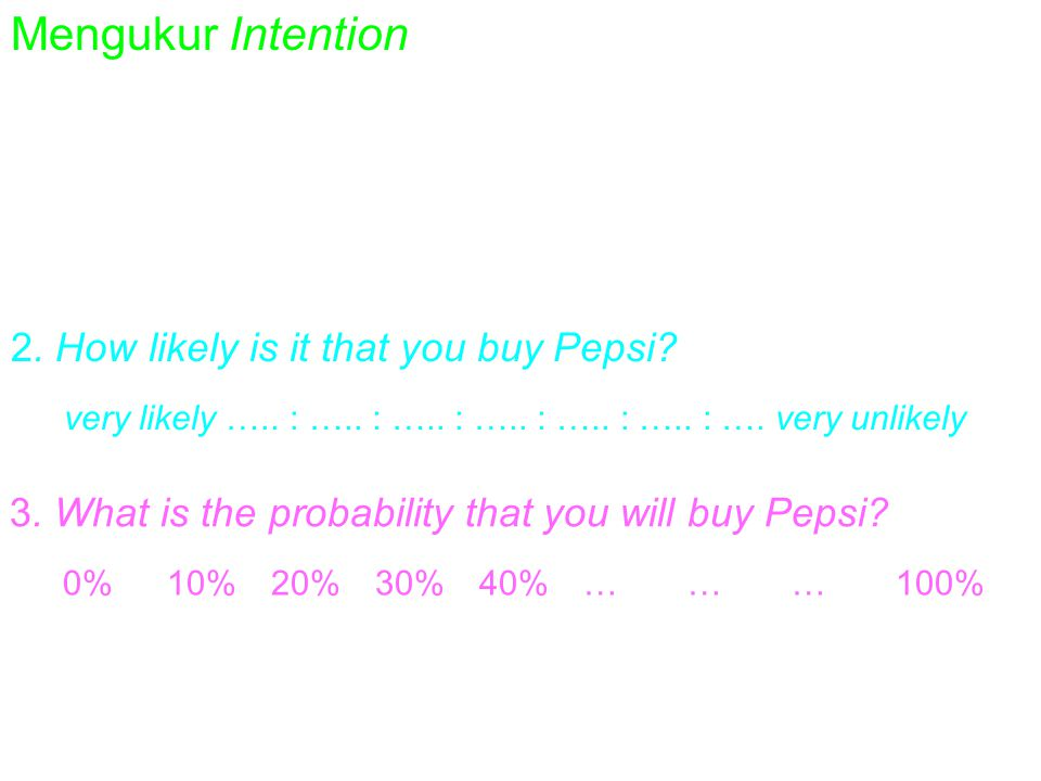 Mengukur Intention 1. Do you intend to by Pepsi