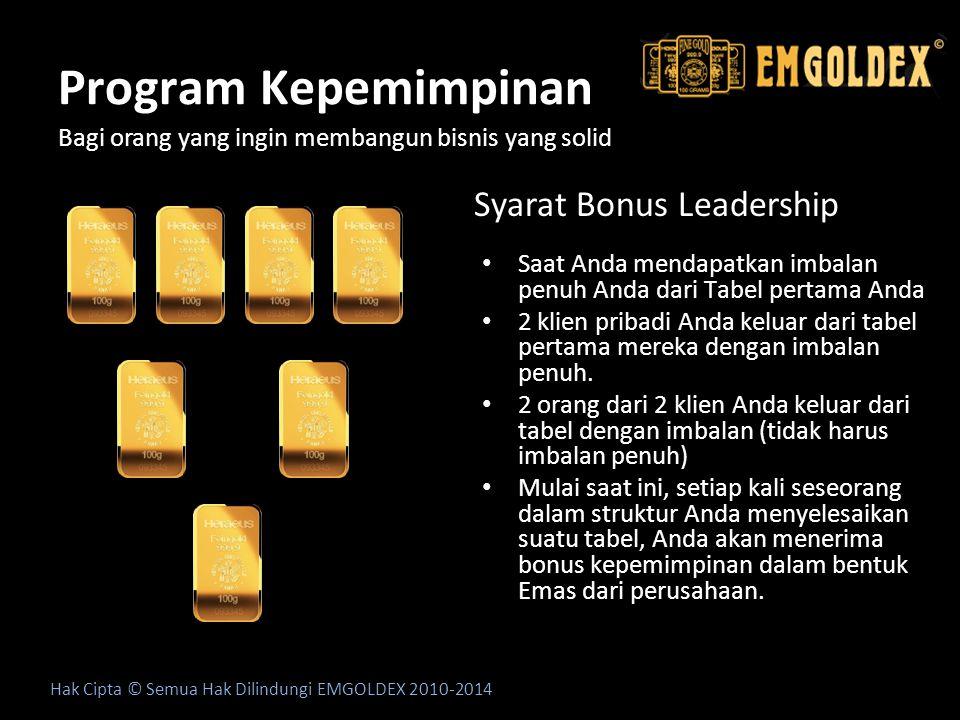 Program Kepemimpinan Syarat Bonus Leadership