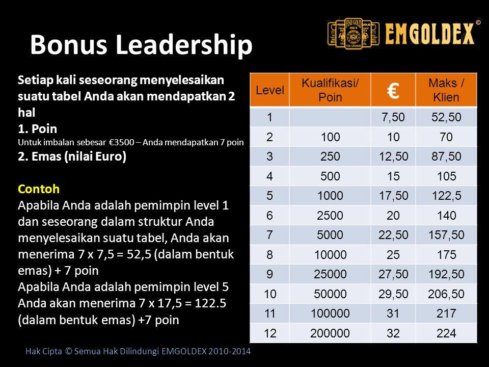 Bonus Leadership Setiap kali seseorang menyelesaikan suatu tabel Anda akan mendapatkan 2 hal.