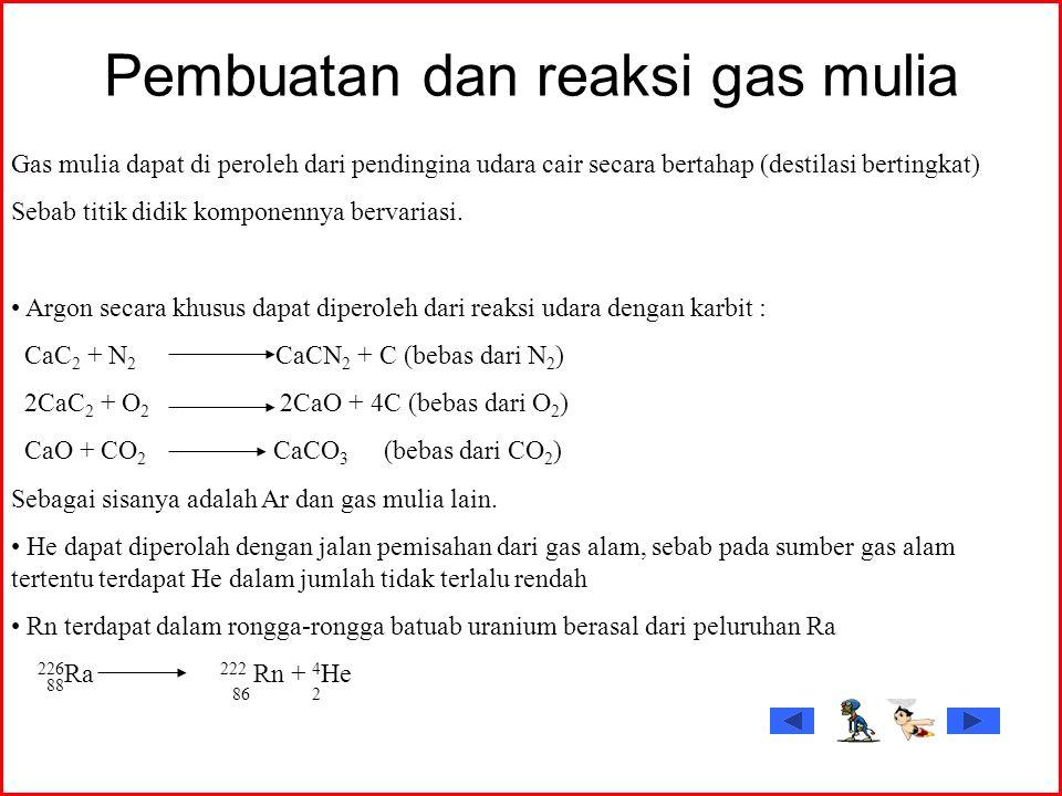 Pembuatan dan reaksi gas mulia
