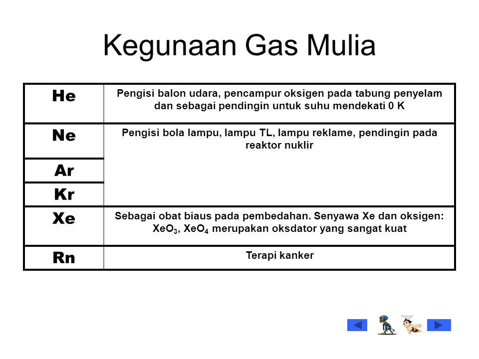 Kegunaan Gas Mulia He Ne Ar Kr Xe Rn
