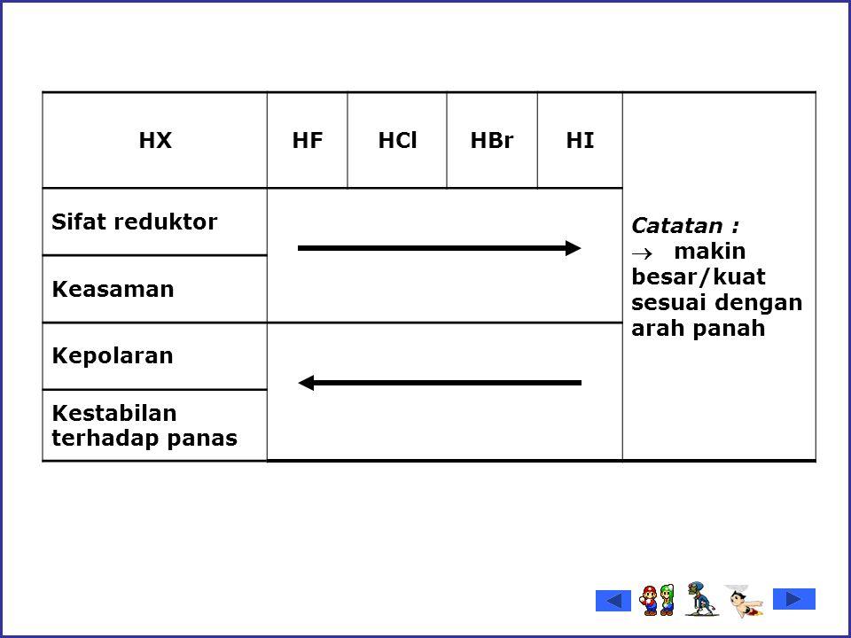 HX HF. HCl. HBr. HI. Catatan : ® makin besar/kuat sesuai dengan arah panah. Sifat reduktor.