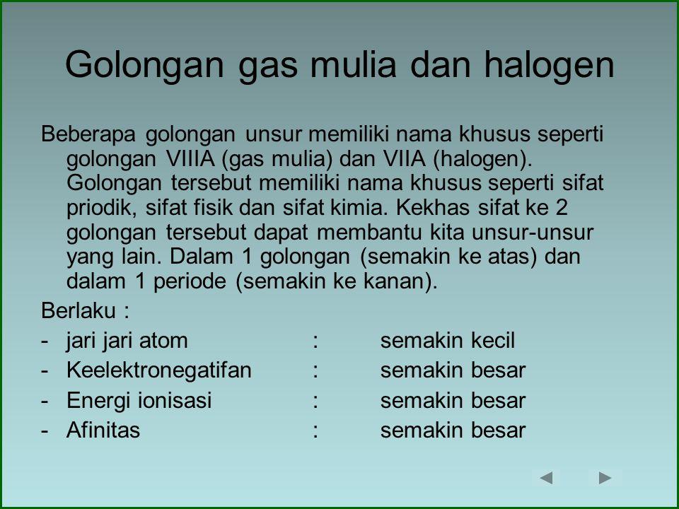 Golongan gas mulia dan halogen