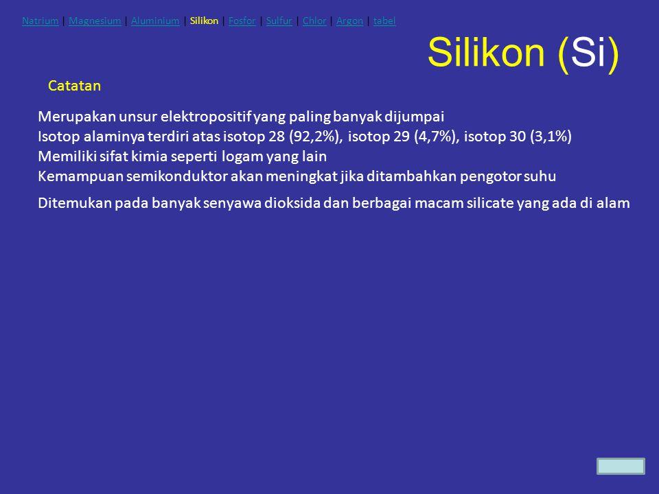 Natrium | Magnesium | Aluminium | Silikon | Fosfor | Sulfur | Chlor | Argon | tabel