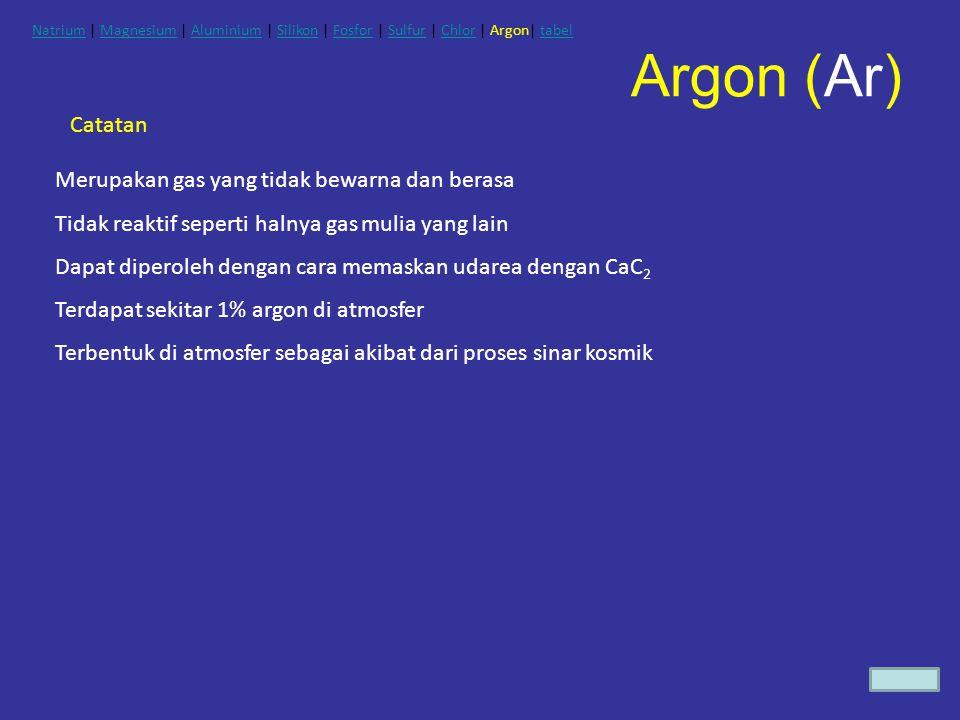 Argon (Ar) Catatan Merupakan gas yang tidak bewarna dan berasa