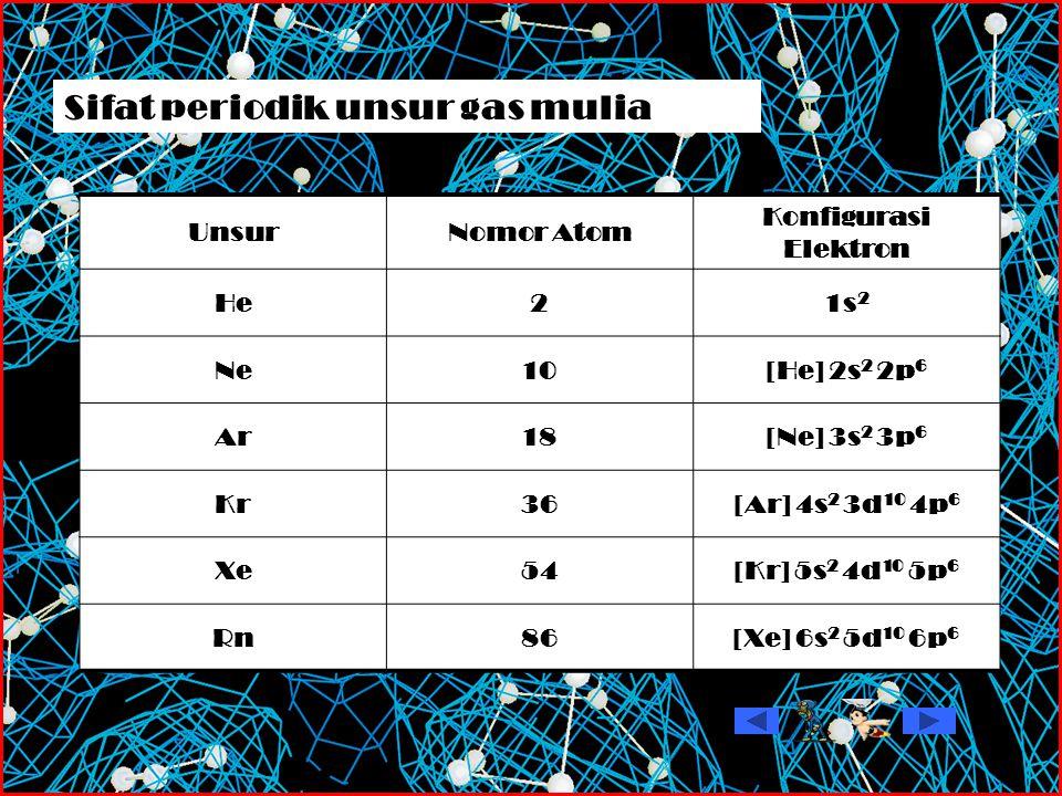 Sifat periodik unsur gas mulia