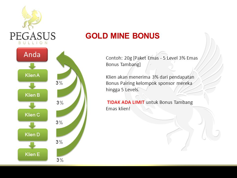 GOLD MINE BONUS Anda.