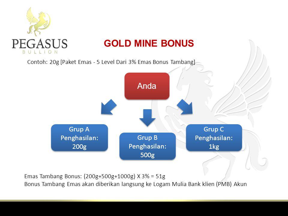 GOLD MINE BONUS Anda Grup A Penghasilan: 200g Grup C Penghasilan: 1kg
