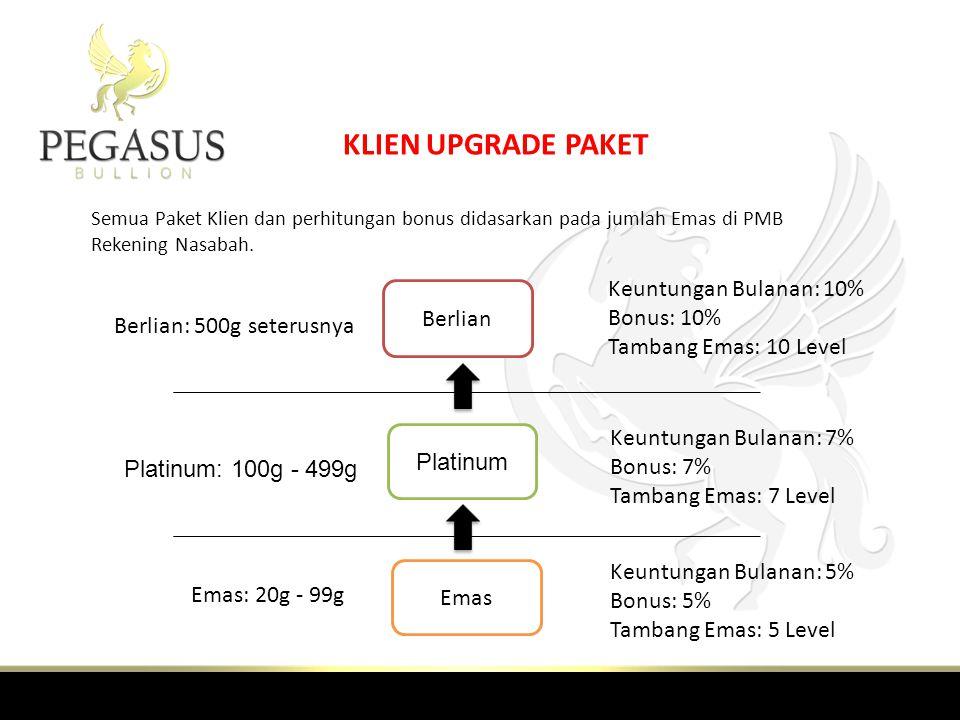 KLIEN UPGRADE PAKET Semua Paket Klien dan perhitungan bonus didasarkan pada jumlah Emas di PMB Rekening Nasabah.