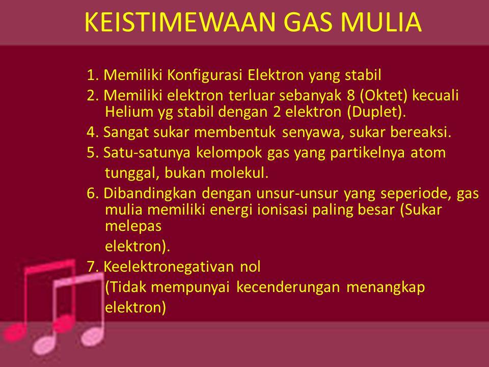 KEISTIMEWAAN GAS MULIA