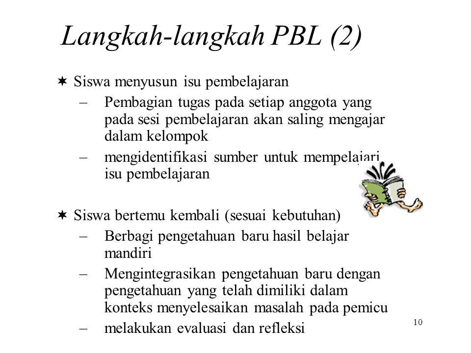 Langkah-langkah PBL (2)
