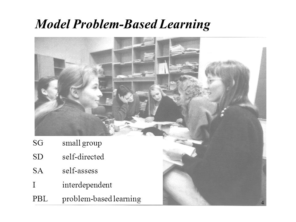 Model Problem-Based Learning